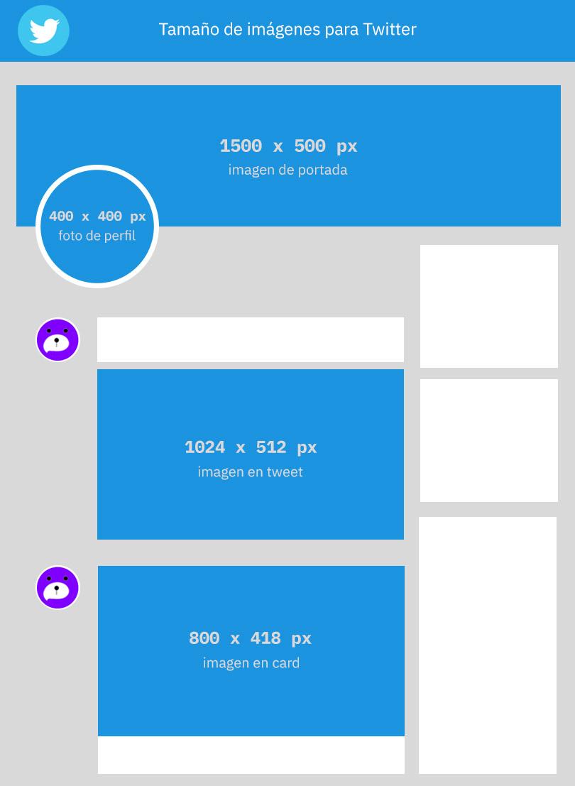 tamaño de imágenes para twitter